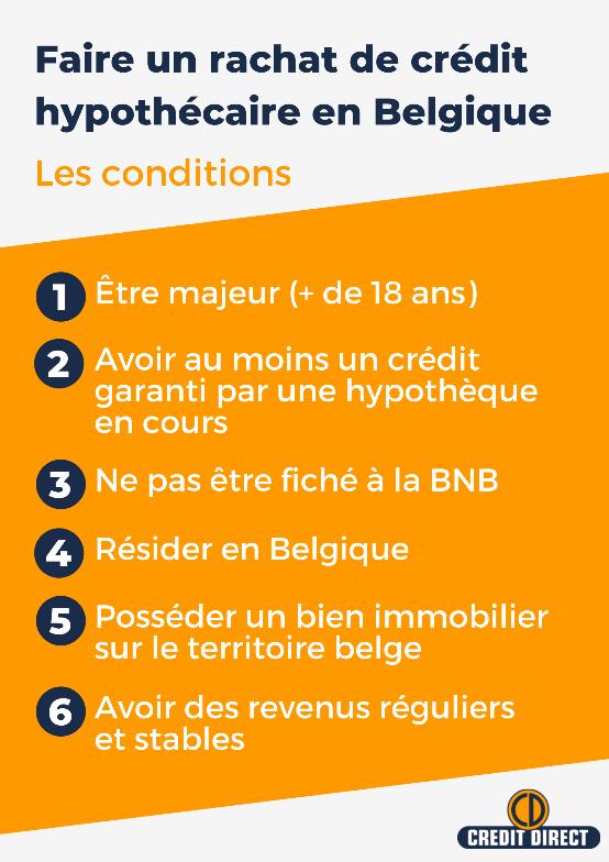 rachat de crédit belgique