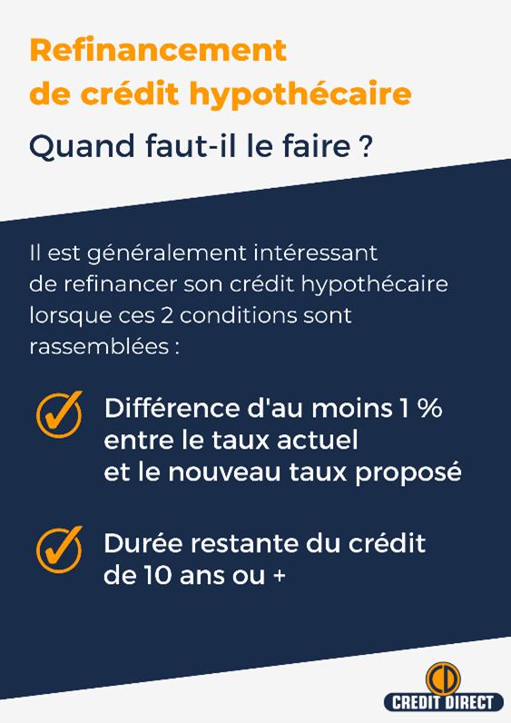 refinancement de crédit hypothécaire
