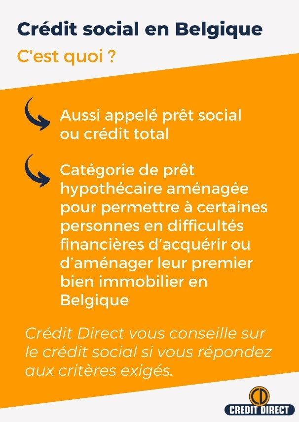 credit social belgique