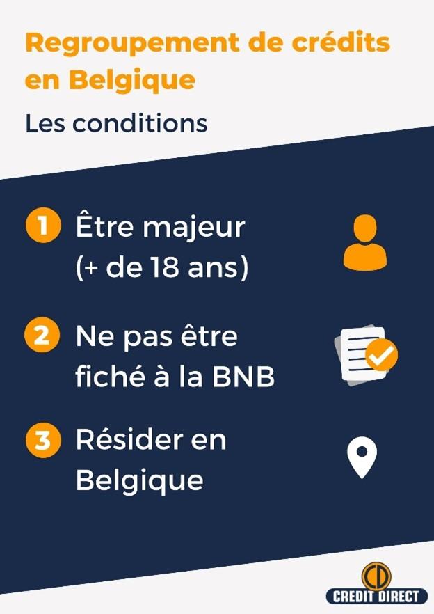 regroupement de crédits en belgique